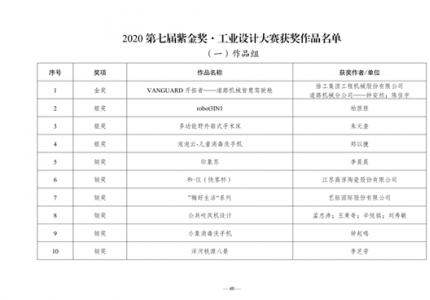 """第七届""""紫金奖""""文化创意设计大赛颁奖在南京举办"""